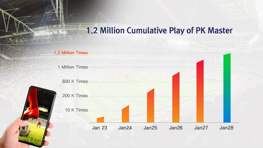 [KOK PLAY] Commemorative Event of PK Master 1.2 million Shooting Breakthrough!